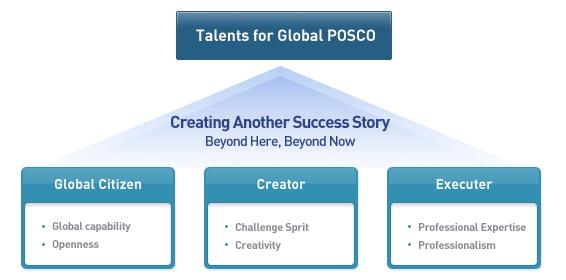 talents_for_global_posco