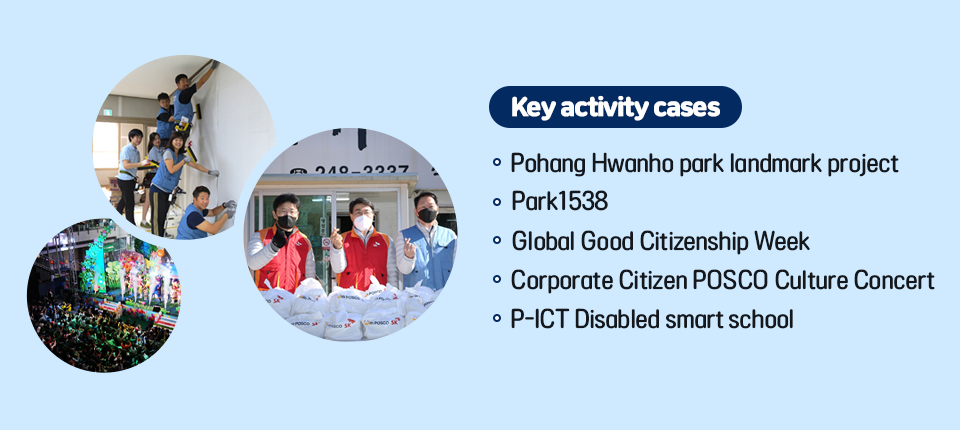 Community With POSCO (a company you engage with for the local community)