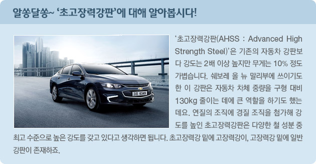 알쏭달쏭 '초고장력강판'에 대해 알아봅시다! '초고장력강판(AHSS : Advanced High Strength Steel)'은 기존의 자동차 강판보다 강도는 2배 이상 높지만  무게는 10% 정도 가볍습니다.  쉐보레 올 뉴 말리부에 쓰이기도 한 이 강판은 자동차 차체 중량을 구형 대비 130kg 줄이는 데에 큰 역할을 하기도 했는데요.  연질의 조직에 경질 조직을 첨가해 강도를 높인 초고장력강판은 다양한 철 성분 중 최고 수준으로 높은 상도를 갖고 있다고 생각하면 됩니다.  초고장력강 밑에 고장력강이, 고장력강 밑에 일반 강판이 존재하죠.