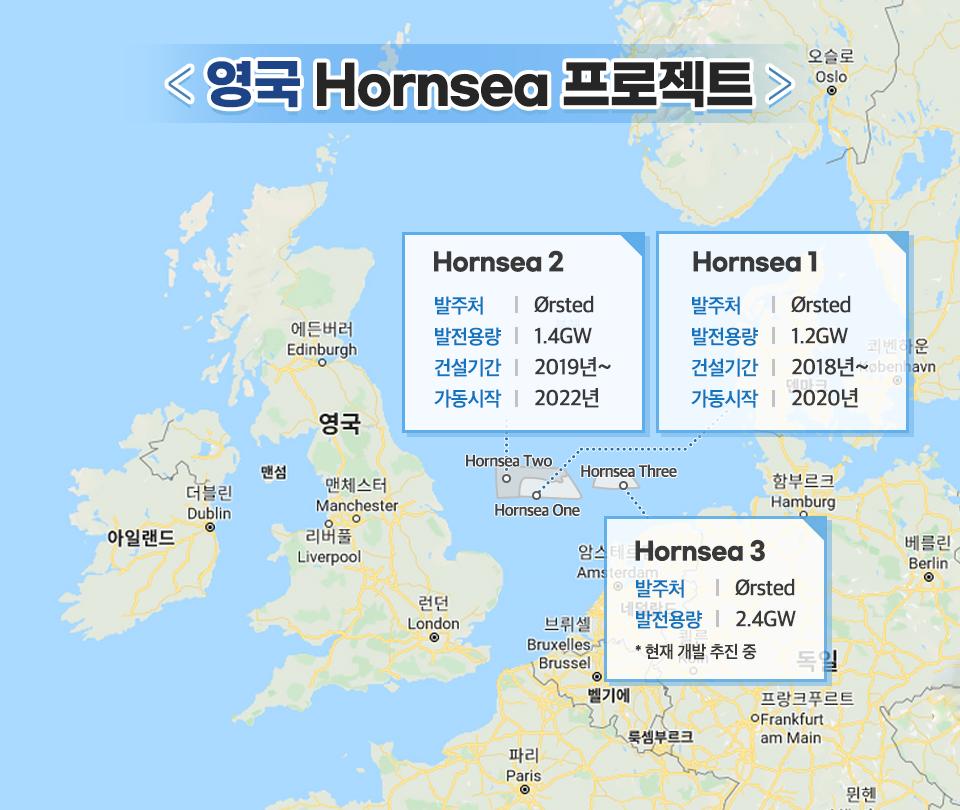 영국의 Hornsea 프로젝트는 세계 최대의 풍력발전단지 건설 프로젝트다. 영국, 아일랜드 독일을 아우른 유럽 지도가 펼쳐져 있고, 영국 Hornsea 프로젝트가 표시 되어 있다. <영국 Hornsea 프로젝트> 지도 왼쪽에 아일랜드 맨섬 영국이 표시되어 있다. 영국 지도 우측에 Hornsea 프로젝트가 표시되어 있다. Hornsea2 발주처   Ørsted 발전용량  1.4GW 건설기간   2019년~ 가동시작   2022년 Hornsea1 발주처   Ørsted 발전용량   1.2GW 건설기간   2018년~ 가동시작   2020년 Hornsea3 발주처   Ørsted 발전용량   2.4GW *현재 개발 추진 중