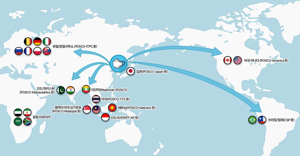 포스코그룹이 해외법인에 지원한 마스크 현황을 표기한 세계지도 이미지. 유럽(유럽사무소, POSCO-ITPC 등), 일본(POSCO-Japan 등), 인도/파키스탄(POSCO-Maharashtra 등), 미얀마(Myanmar-POSCO), 태국(POSCO-TCS 등), 베트남(POSCO-Vietnam 등), 말레이시아/싱가포르(POSCO-Malaysia 등), 인도네시아(PT.KP 등), 중동/아프리카, 브라질/칠레(CSP 등), 미국/캐나다(POSCO-America 등)
