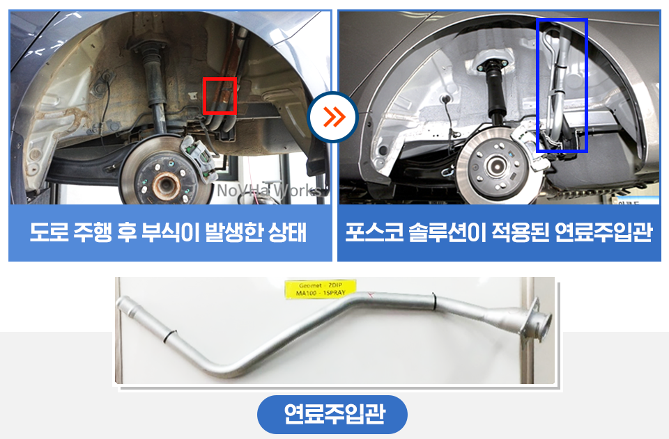 도로 주행 후 부식이 발생한 상태, 포스코 솔루션이 적용된 연료주입관, (포스코 솔루션이 적용되지 않은 연료주입관과 적용된 주입관의 부식 상태 비교 이미지)