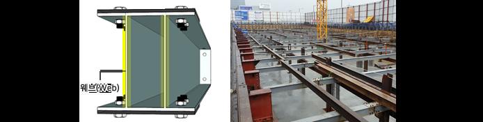 DIB 모델링 이미지(왼쪽)와 실제 시공 모습