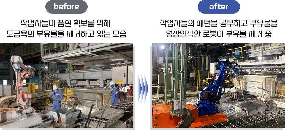 Before: 작업자들이 품질 확보를 위해 도금욕의 부유물을 제거하고 있는 모습, After: 작업자들의 패턴을 공부하고 부유물을 영상인식한 로봇이 부유물을 제거 중인 모습.