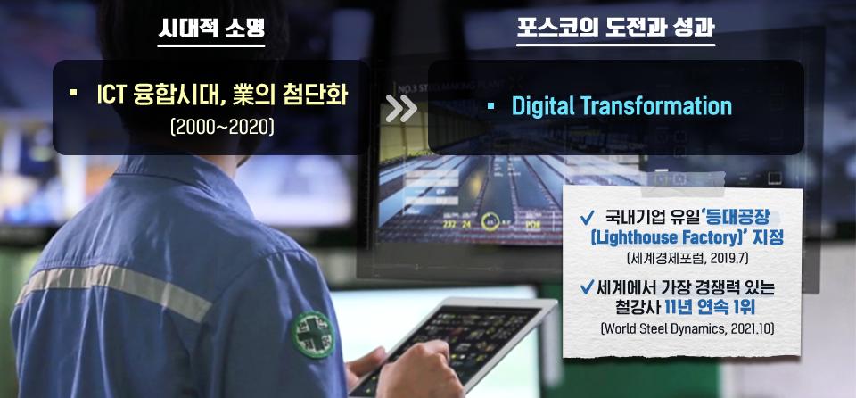 시대적 소명 - ICT 융합시대, 美의 첨단화 (2000~2020) / 포스코의 도전과 성과 - Digital Transformation '국내기업유일 등대공장 지정' '세계에서 가장 경쟁력있는 철강사 11년 연속 1위'