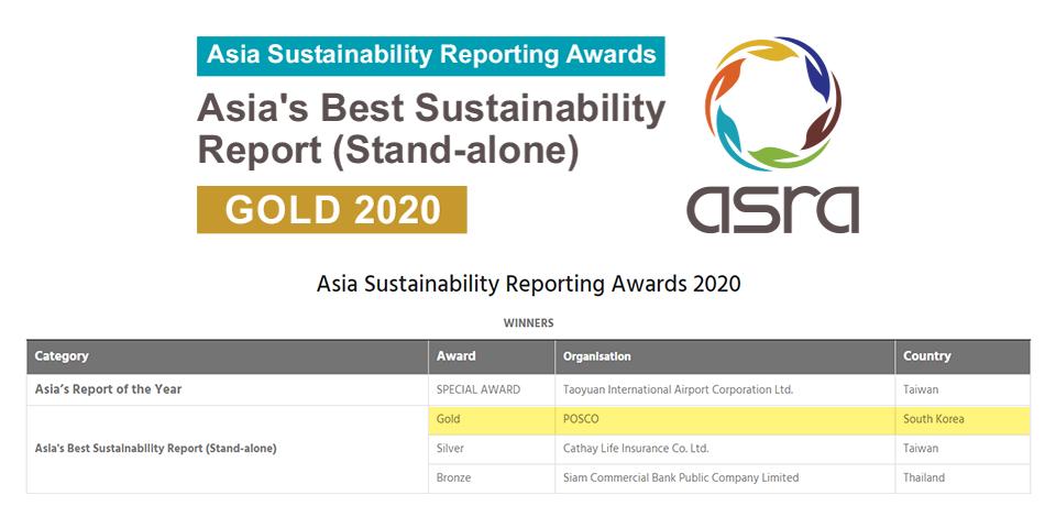 제 6회 아시아 지속가능성보고서 수상 기업 리스트. Asia's Best Sustainability Report (Stand-alone)에서 2020 Gold를 수상한 POSCO