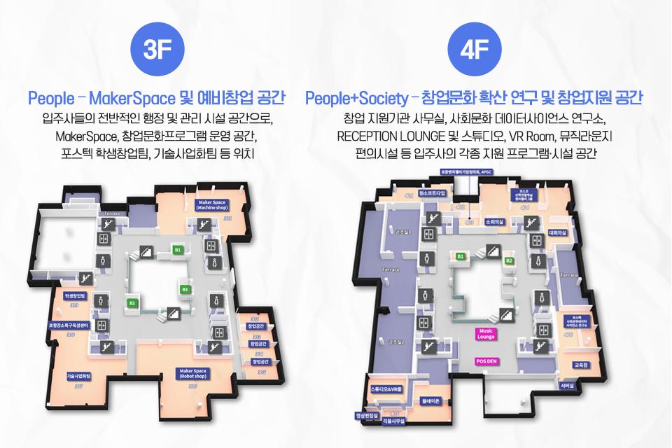 3층과 4층의 3D 도면도 이미지. 3층은 People-MakerSpace 및 예비창업의 공간으로 입주사들의 전반적인 행정 및 관리 시설 공간으로, MakerSpace, 창업문화프로그램 운영 공간, 포스텍 학생창업팀, 기술사업화팀 등이 위치해있다. 4층은 Pople+Society- 창업문화 확산 연구 및 창업지원 공간으로 창업 지원기관 사무실, 사회문화 데이터사이언스 연구소, RECEPTION LOUNGE 및 스튜디오, VR Room, 뮤직라운지, 편의시설 등 입주사의 각종 지원 프로그램·시설 공간이다.