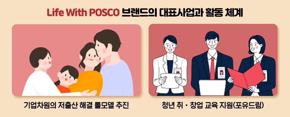 Life With POSCO 브랜드의 대표사업과 활동 체계 이미지. 좌측에서부터 부부와 두 아이의 모습 이미지와, 기업차원의 저출산 해결 롤모델 추진 내용. 취업을 준비하는 청년들의 모습과, 청년 취·창업 교육 지원(포유드림)