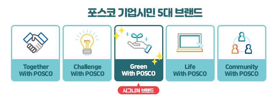 포스코 기업시민 5대 브랜드인 Together with POSCO, Challenge with POSCO, Green with POSCO, Life with POSCO, Community with POSCO를 설명하고 있는 픽토그램이다.