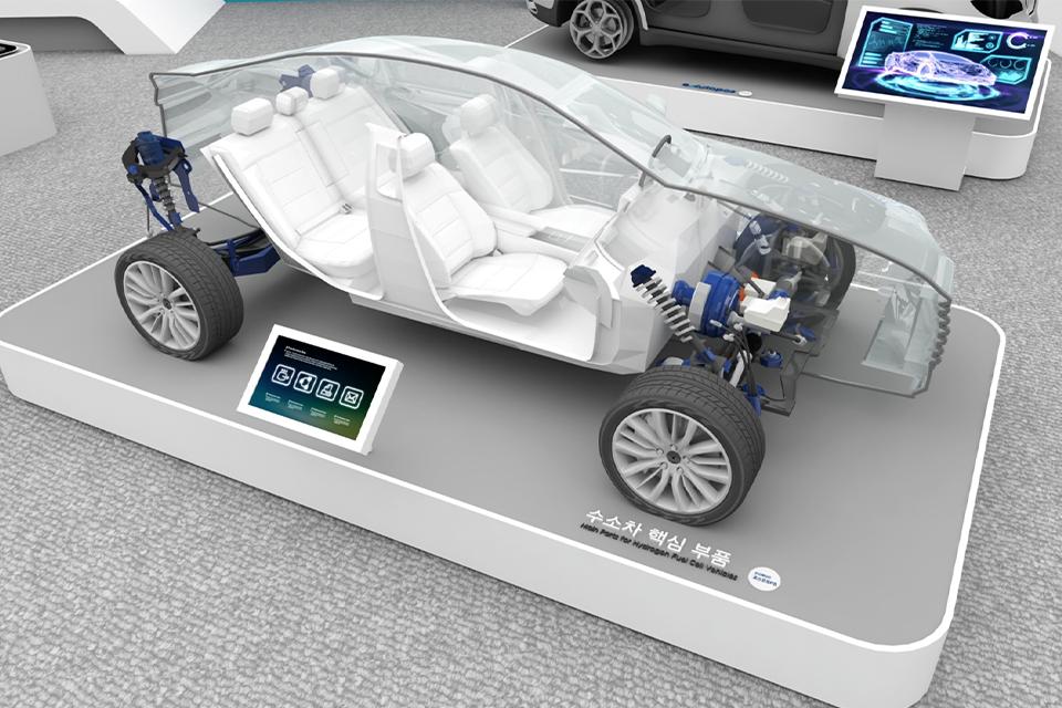 수소자동차 모형을 통해 연료전지, 구동모터모듈 등 수소차 주요 부품 및 기능을 소개하는 이미지이다.