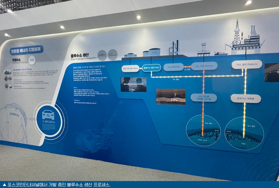 블루수소 생산 프로세스에 관한 이미지.