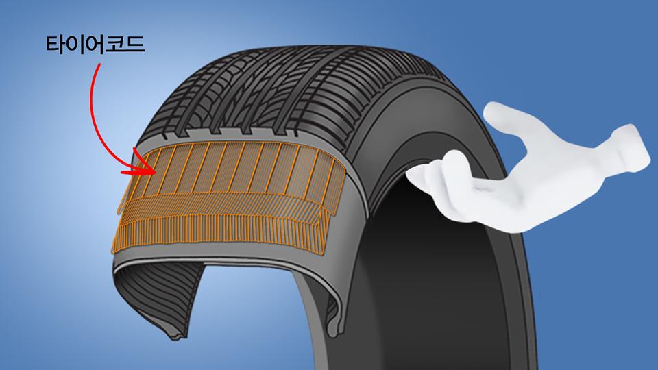 타이어 단면을 분해하여 타이어코드 부분을 보여주고 있는 모습.